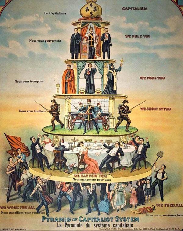 Kapitalizm Modern Kölelik Midir?