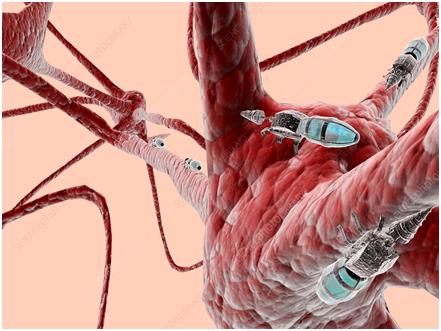 Nanoteknoloji Ürünleri Nelerdir?