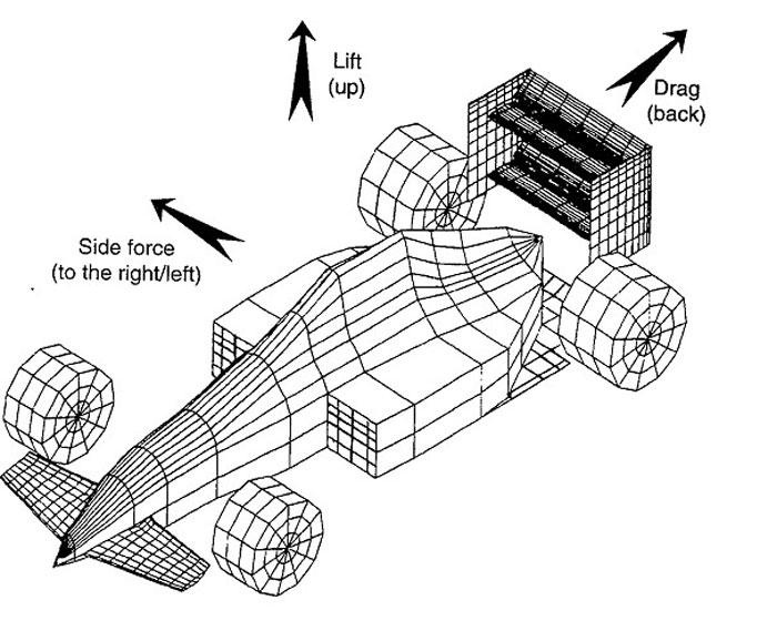 formula 1 aerodinamik