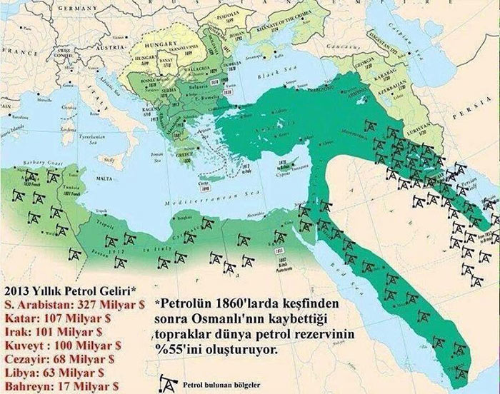 Osmanlı imparotorluğunun çöküşünden önce ekonomisi