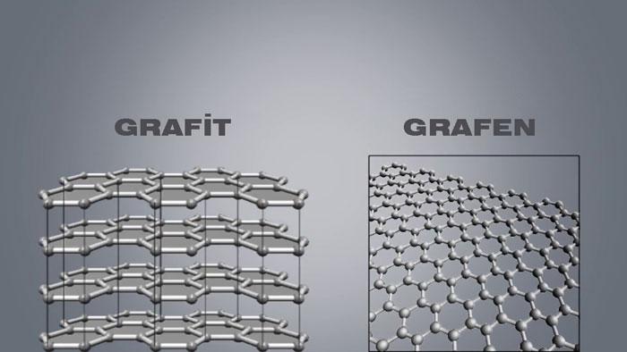 Grafit ve Grafen nedir?