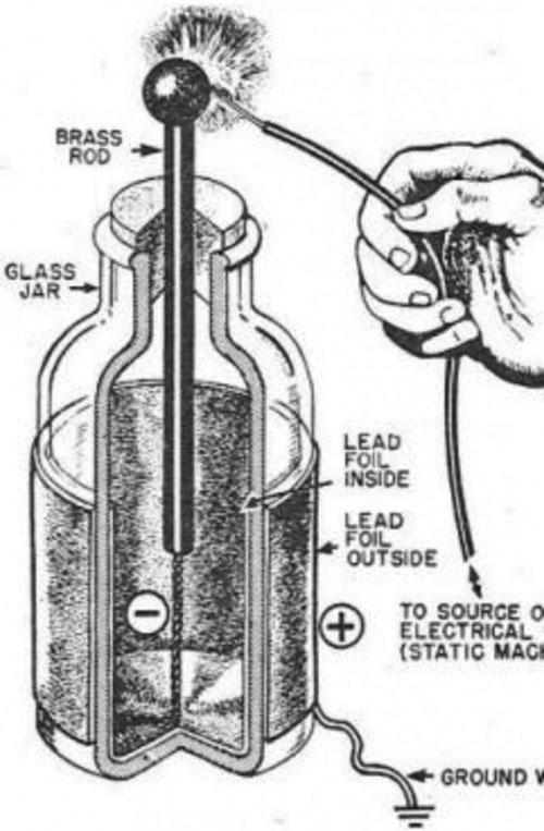Leyden şişesi nedir?