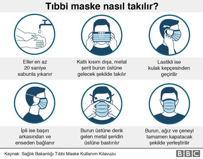 Tıbbi maske nasıl takılır?