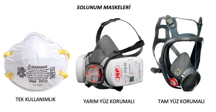 Solunum maske türleri