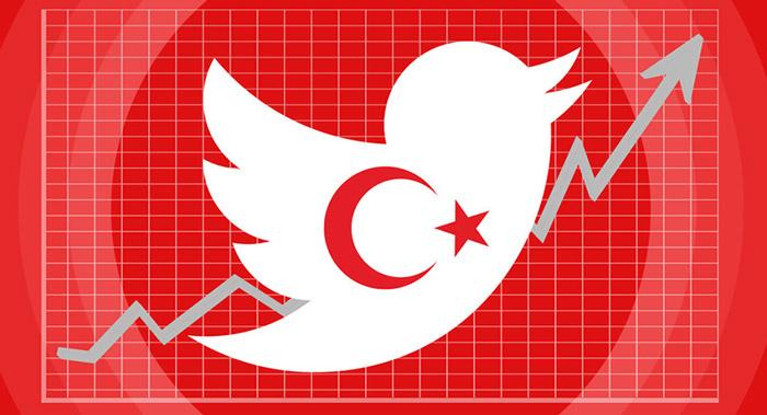 Türkiye Twitter'da da Sosyal Medya Bağımlısı