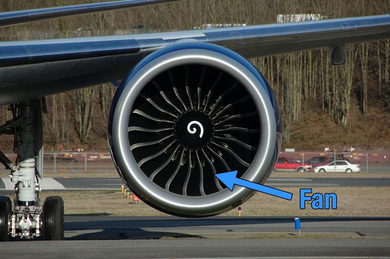 Uçak fan