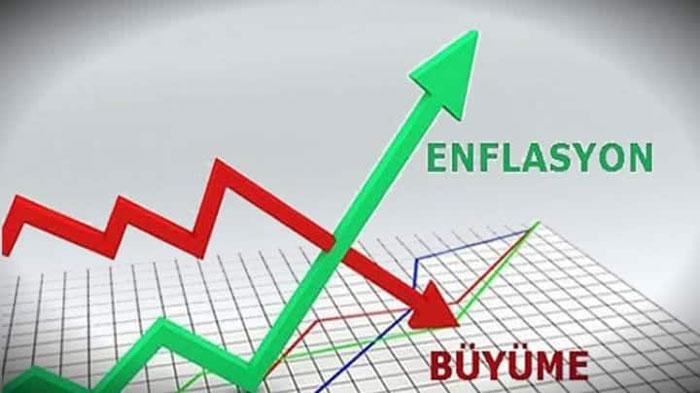 Türkiye ekonomisi enflasyon büyüme