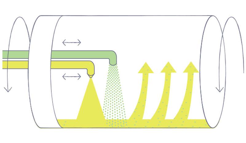 Savurma Döküm (Santifrüj) Kalıplama ile kompozit üretimi